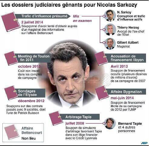Deboirs de Sarkozy